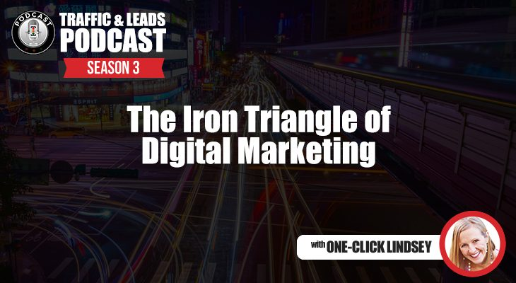 The Iron Triangle of Digital Marketing